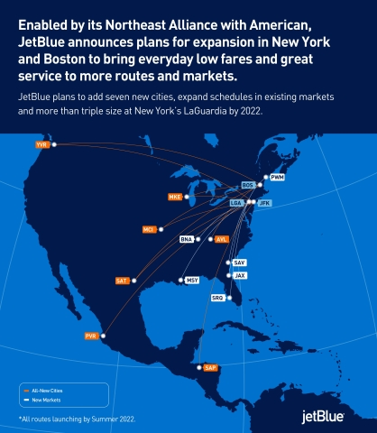 JetBlue Plans to Add Seven New Cities from New York and Boston, Expand Schedules in Existing Markets and More than Triple Size at New York's LaGuardia by 2022 (Photo: Business Wire)