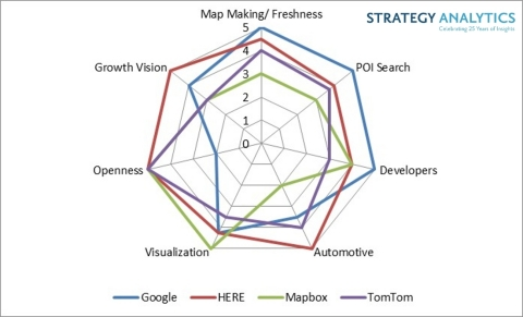 Figure 1. Location Sector PR Image (Source: Strategy Analytics)