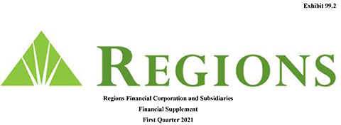 Regions Financial Corporation and Subsidiaries Financial Supplement; First Quarter 2021