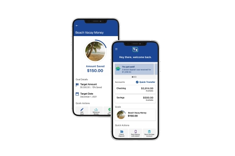 Fifth Third Momentum® Banking – a first of its kind, everyday banking solution. (Photo: Business Wire)