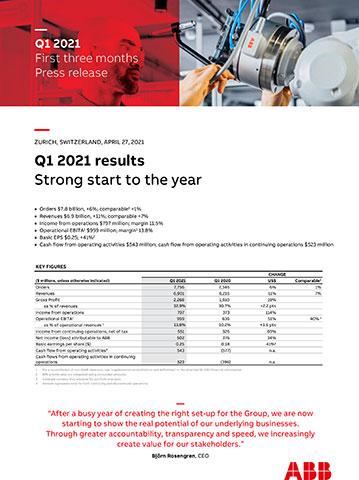 ABB: Q1 2021 Results