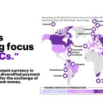 Digital Dollar Project to Launch Pilot Programs to Explore Designs and Uses of a U.S. Central Bank Digital Currency thumbnail