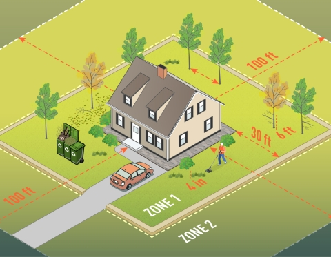 Pacific Gas and Electric Company's (PG&E) Safety Action Center website offers easy-to-use educational videos and visual guides with tips on how to create defensible space, which is the buffer area between a home and any vegetation or material that could fuel a wildfire. (Graphic: Business Wire)