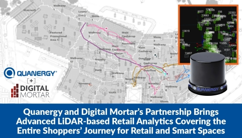 Quanergy & DigitalMortar's Partnership Brings Advanced LiDAR-based Retail Analytics Covering the Entire Shopper's Journey for Retail and Smart Spaces (Graphic: Business Wire)