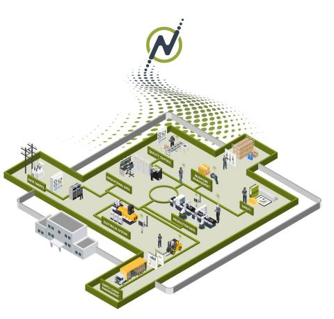 Real-time Industry 4.0 (Graphic: Business Wire)
