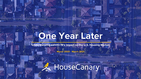 One Year Later: Understanding COVID-19's Impact on the U.S. Housing Market