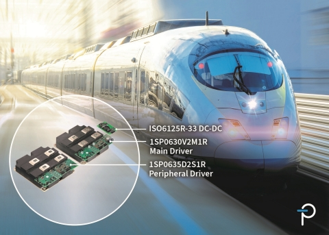 Power Integrations' Compact, Robust SCALE-2 Plug-and-Play Gate Driver Targets Railway Applications. New gate drivers are available to suit IHM modules from all major manufacturers, including Mitsubishi, Hitachi and ABB. (Photo: Business Wire)