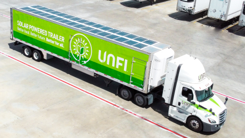 United Natural Foods, Inc. (UNFI) is adding 53 all-electric transport refrigerated trailer units (TRUs) to its fleet located at the company's Riverside, Calif. distribution center. The all-electric TRU achieves zero-emission results by using a high efficiency refrigeration system powered by roof mounted solar photovoltaic panels, a wheel-momentum generator, lithium-ion batteries, and a unique auxiliary power unit to eliminate the requirement for diesel fuel to power the refrigeration system. The company is one of the first wholesalers to utilize the innovative technology and comes as the California Air Resources Board (CARB) announced plans in January to impose zero-emission requirements on TRUs sold or operated in California by December 31, 2029. (Photo: Business Wire)