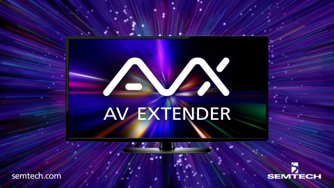 Semtech's AVX solution extends high quality, uncompressed 4K60 video for ADDC's secure thin client products offering VDI (Photo: Business Wire)