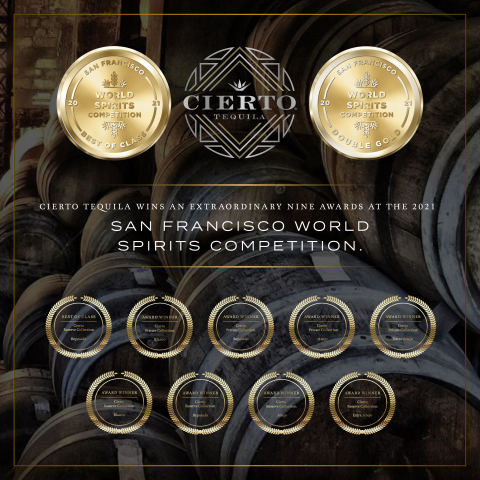 Cierto Tequila Wins an Extraordinary Nine Awards at the 2021 San Francisco World Spirits Competition. (Graphic: Business Wire)