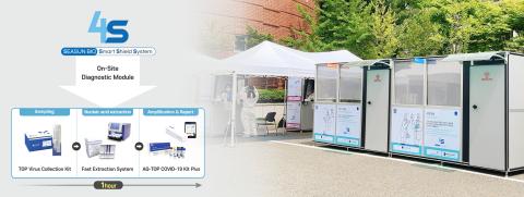 Sistema 4S da SEASUN BIOMATERIALS, um sistema completo de diagnóstico molecular da COVID-19 localizado no campus da Universidade Nacional de Seul. (Foto: Business Wire)
