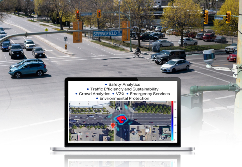 Velodyne Lidar's Intelligent Infrastructure Solution addresses critical transportation infrastructure challenges including: Safety Analytics; Traffic Efficiency and Sustainability; Crowd Analytics; Vehicle to Everything (V2X) Communication; Emergency Services; and Environmental Protection. (Photo: Business Wire)