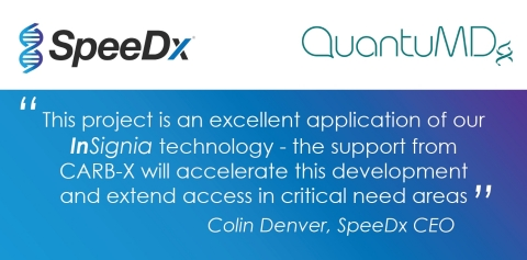 SpeeDx aims to develop an affordable, fast (60 mins), point-of-care test for the detection of bacteria that cause CT and NG, in addition to determining the susceptibility of NG to cefixime, ciprofloxacin, and azithromycin. Utilizing their newly patented InSignia™ technology to both assess the presence of active bacterial infection and AMR status, SpeeDx is collaborating with QuantuMDx to port the test onto their Q-POC™ sample to answer qPCR & integrated microarray system - a small battery-powered, simple-to-use device suitable for remote settings. (Graphic: Business Wire)