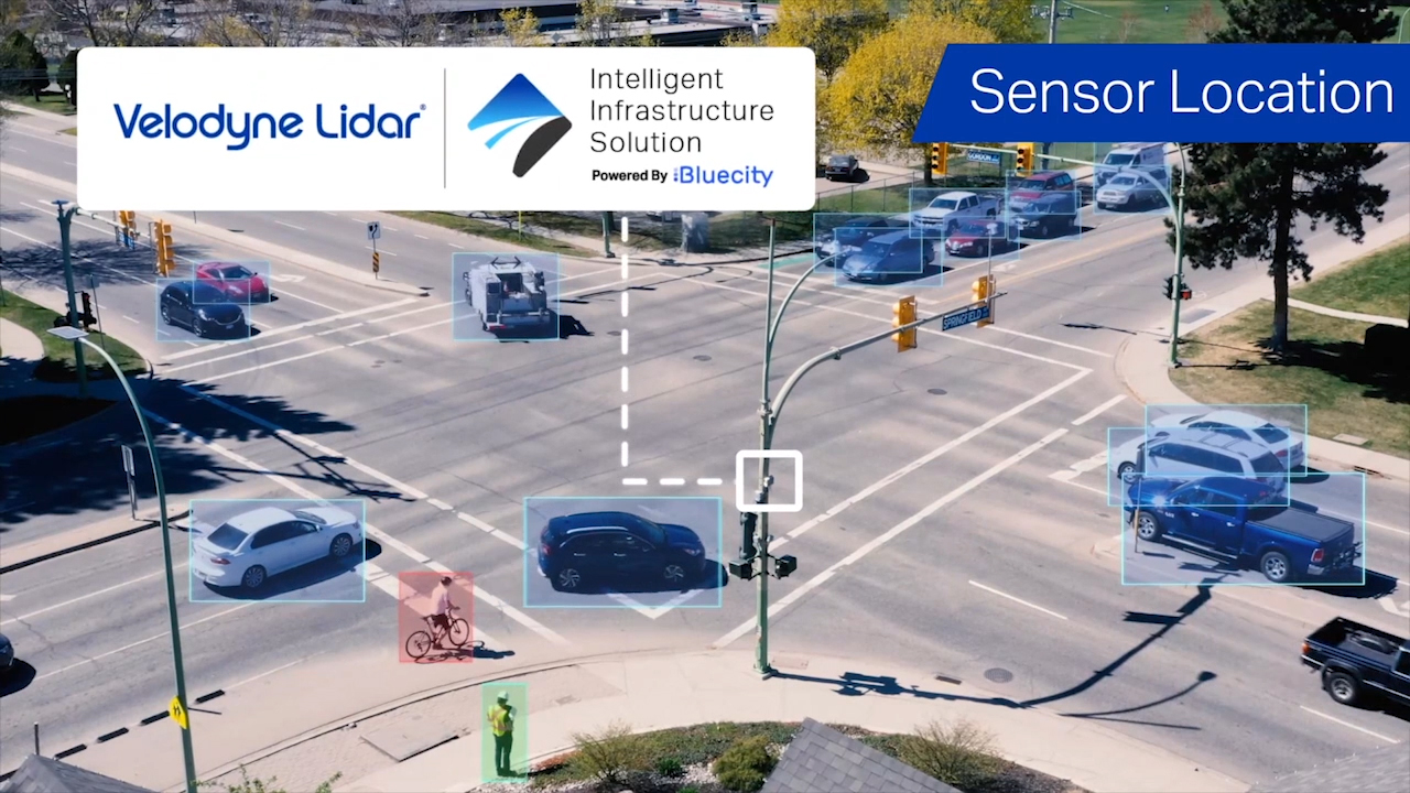 Velodyne Lidar's Intelligent Infrastructure Solution dashboard makes it easy to monitor traffic networks and public spaces. The dashboard displays real-time data analytics and predictions, helping to improve traffic and crowd flow efficiency, advance sustainability and protect vulnerable road users.