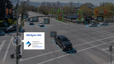 Velodyne's Intelligent Infrastructure Solution creates a real-time 3D map of roads and intersections, providing precise traffic monitoring and analytics. The solution advances safety through multimodal analytics that detect various road users including, vehicles, pedestrians and cyclists. It can predict, diagnose and address road safety challenges, helping municipalities and other customers make informed decisions to take corrective action.  (Photo: Business Wire)