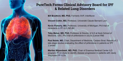 PureTech today announced the formation of its Clinical Advisory Board comprised of leading experts in the development of novel therapies for IPF and related lung disease. The advisory group will work closely with PureTech as it advances LYT-100 (deupirfenidone). (Graphic: Business Wire)