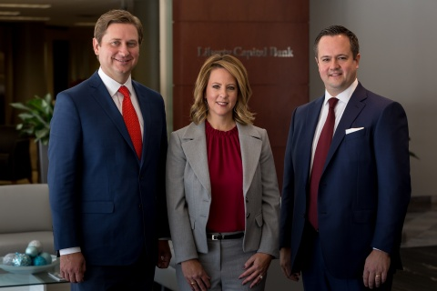Alan Morris (CEO), Amy Pickard (CFO), and Ryan Friend (President) of Liberty Capital Bank. (Photo: Business Wire)