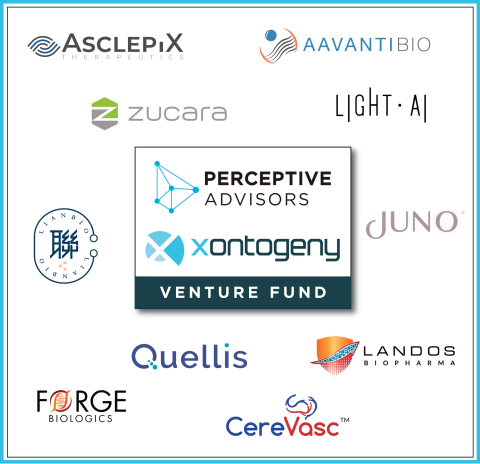 PXV Fund Investments (Graphic: Business Wire)