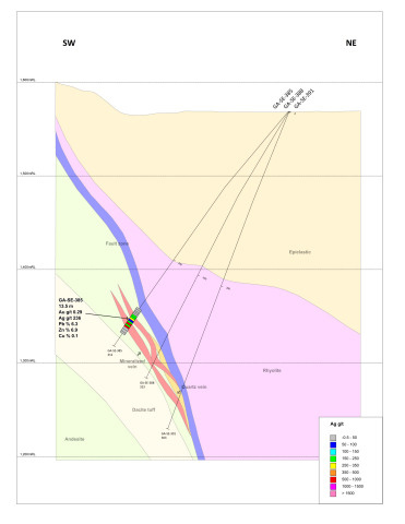 Figure 2: Cross Section Through Hole GA385, SE Zone Block 4 (Graphic: Business Wire)