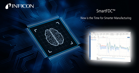 INFICON SmartFDC™ Machine Learning Anomaly Detection System empowers process and equipment engineers with easy-to-use tools to reduce product risk and rapidly resolve production issues while automatically providing Fault Detection and Classification (FDC) coverage. (Graphic: Business Wire)