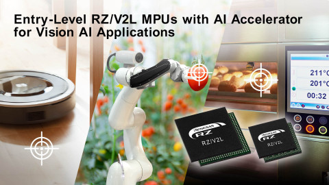 Entry-level RZ/V2L MPUs with AI accelerator for vision AI applications (Graphic: Business Wire)