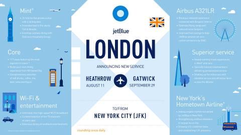 Fly-Fi® e la televisione dal vivo sono disponibili su tutti i voli operati da JetBlue. La disponibilità e l'area di copertura possono variare a seconda dell'aereo. Dettagli sul wi-fi di bordo e sull'intrattenimento: