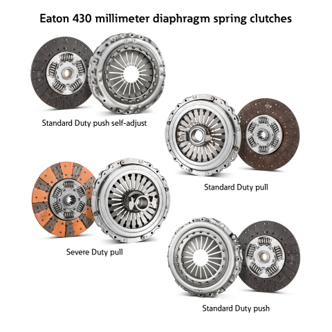 Eaton has introduced new additions to its 430-millimeter diaphragm spring clutch portfolio for global heavy-duty commercial vehicles, which offer solutions for current and powertrain technology advancements. (Photo: Business Wire)