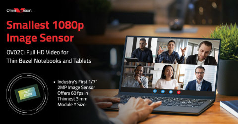 Smallest 1080p Image Sensor OV02C: Full HD Video for Thin Bezel Notebooks and Tablets (Graphic: Business Wire)