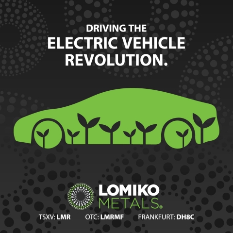 Lomiko: Materials for a new economy (Graphic: Business Wire)