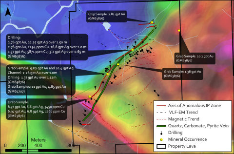 Summary of previous work at Lavallée Gold Showings - The Showings consist of deformed quartz veins, breccias and stockworks within the Lavallée Shear Zone . Veins range from half a metre to three metres in width. (Graphic: Business Wire)