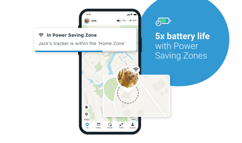 Tractive Raises $35 Million and announced significant improvements to the battery life of its latest generation GPS tracker for dogs and cats. With new software that leverages an owner's WiFi to reduce unnecessary battery strain when pets are at home, Tractive has extended battery life by 5x. (Graphic: Business Wire)