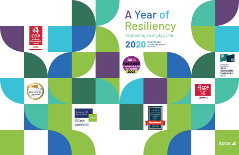 Aptar's 2020 Corporate Sustainability Report Cover (Graphic: Aptar)