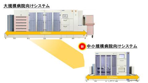 従来製品と注射薬払出システム「SMART PICKER」との比較イメージ (画像:ビジネスワイヤ)