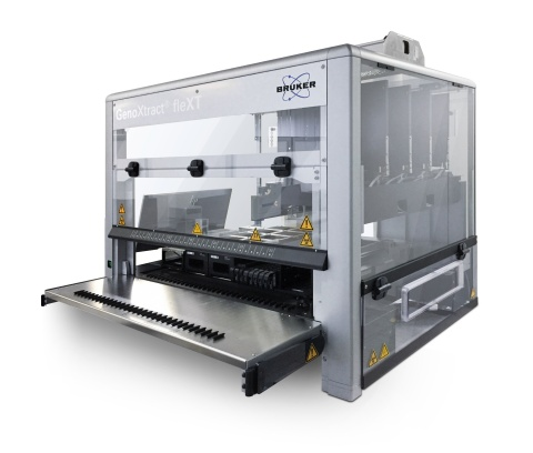 GenoXtract® fleXT – Automated extraction and PCR set-up from 96 patient samples (Photo: Business Wire)