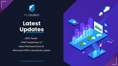 FileCloud 21.1 Delivers Faster Server Speed, a New Drive UI and Role-Based Access Control (Graphic: Business Wire)
