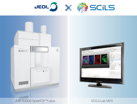 MALDI-TOFMS imaging system (Graphic: Business Wire)