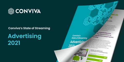 Conviva's State of Streaming Advertising 2021 (Graphic: Business Wire)