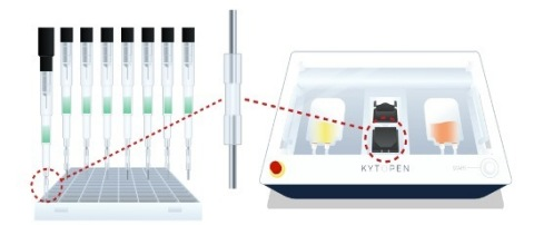 Figure 1. Schematic depictions of the core Flowfect® technology (center) and our two implementations of the high-throughput Flowfect® Array (left) for automated discovery and Flowfect® Tx (right) for clinical manufacturing. (Graphic: Business Wire)