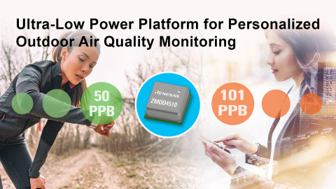 Ultra-low power platform for personalized outdoor air quality monitoring (Photo: Business Wire)