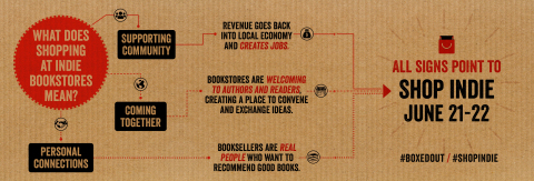 #BoxedOut Campaign Flowchart (Graphic: Business Wire)