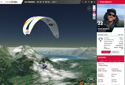Esri's ArcGIS Platform provides world imagery for live tracking during Red Bull X-Alps. (Photo: Business Wire)