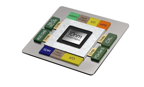 Intel Agilex FPGA family expands with a new FPGA. Agilex 019/023 density devices with integrated cryptography acceleration that can support MACSec in 5G applications. This adds another layer of security to vRAN at the fronthaul, midhaul and backhaul levels. (Credit: Intel Corporation)