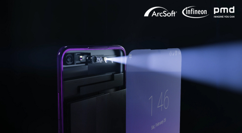 The combination of high-end semiconductor technology, Time-of-Flight expertise, and high-end algorithms from the partnership, will enable a ToF under-display turnkey solution for OEMs to offer its customers their favorite user facing applications in a modern smartphone design with a notch-less display. (Graphic: Business Wire)