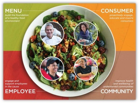 Aramark received the American Heart Association's Award of Meritorious Achievement for its dedication to bettering the nutrition and lifestyle habits of consumers, communities, and its employees through the Healthy for Life initiative. (Photo: Business Wire)