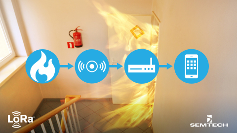 LDT Smart Fire Prevention System Offers Real-Time Fire Detection With LoRa® (Graphic: Business Wire)