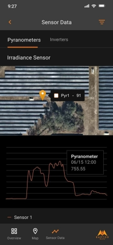 Raptor Maps' software fuses real-time plane-of-array irradiance with its solar data model. (Photo: Business Wire)