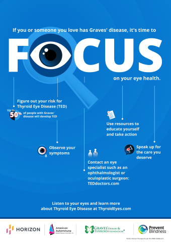 Infographic encouraging those with Graves' disease to focus on their eye health (Graphic: Business Wire)