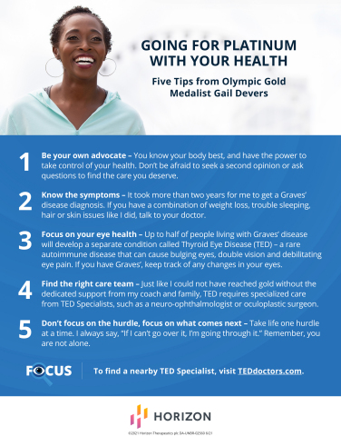 Five motivational tips from Olympic gold medalist Gail Devers, who lives with Graves' Disease and symptoms of Thyroid Eye Disease (TED). (Graphic: Business Wire)