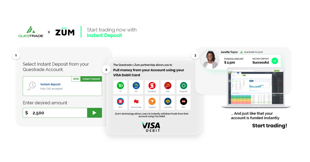 Zūm Rails powers Questrade's new instant deposit functionality allowing millions of users to start trading instantly with real-time payment technology