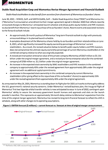 PDF Version of Press Release with embedded charts.